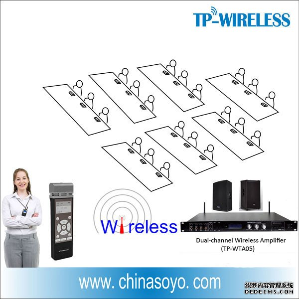 RF Digital Wireless Voice Amplification System